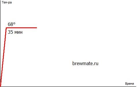 BrewDog - Libertine Porter