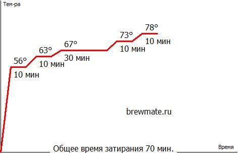Советское 30х( передел)
